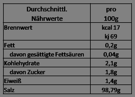 NT-Kraeutersalz